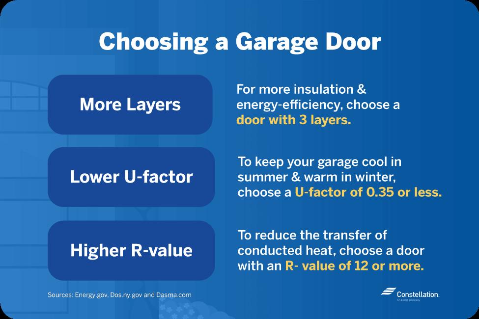 choosing-energy-efficient-garage-door