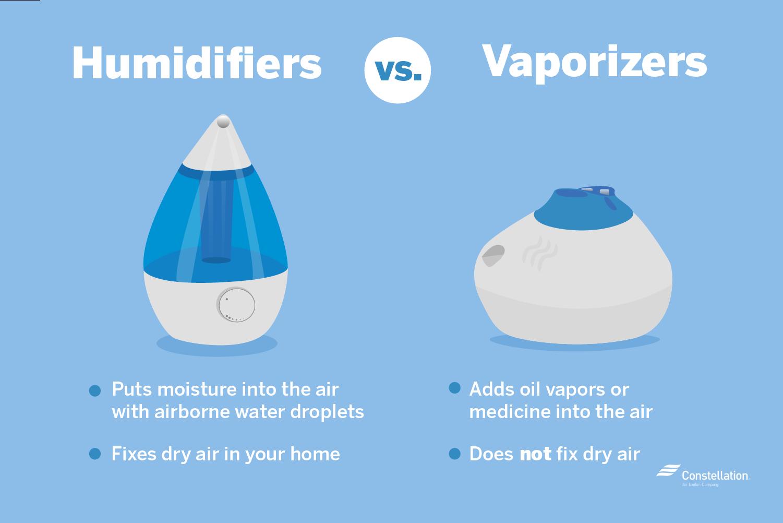 humidifier-vs-vaporizer